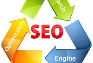 Benefits of Online Social Media Marketing